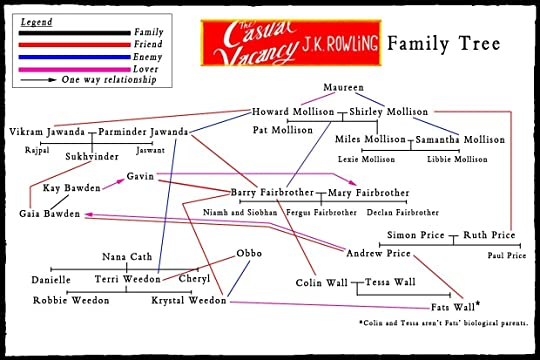 the casual vacancy by j k rowling the casual vacancy family tree