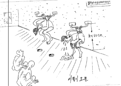 North Korean Prisoners in Pigeon Pose