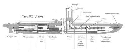 Type IXC U-Boat