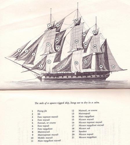 sailing ship copy