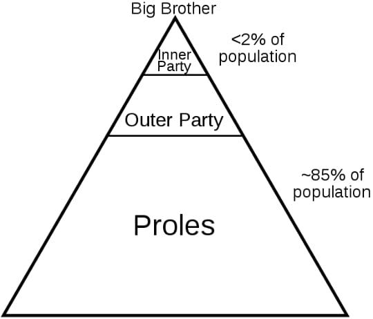 Oceania Society