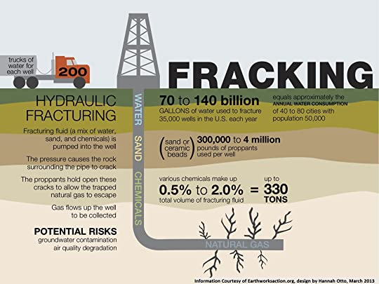 The Boom: How Fracking Ignited the American Energy Revolution and