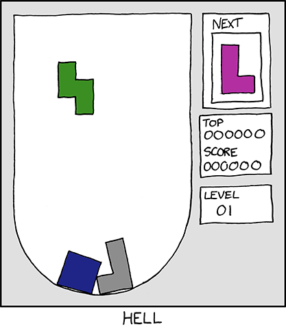 What if serious scientific answers to absurd hypothetical xkcd hell tetris urtaz Choice Image