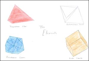 Elements 4