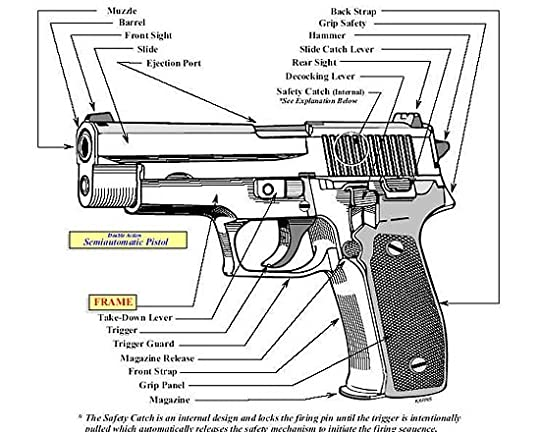 lee lofland u0026 39 s blog - revolver v  pistol  do you know the difference