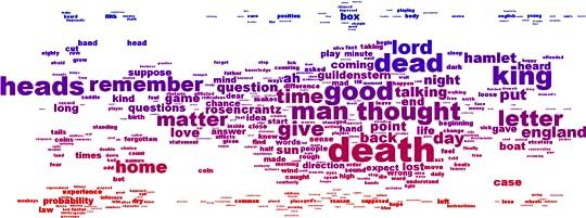 Rosencrantz and Guildenstern Are Dead Essay | Essay