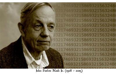 John Forbes Nash Jr 1928 - 2015