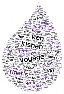 Tiger's Voyage Word Cloud