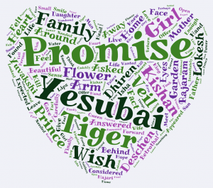 Tiger's Promise Word Cloud