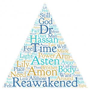 Reawakened Word Cloud