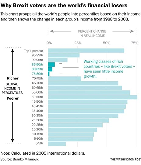 Global Inequality: A New Approach for the Age of