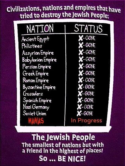 Jew Empire Chart photo Jew Empire Chart.jpg