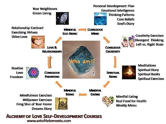 Conscious Parenting how to live highest potential