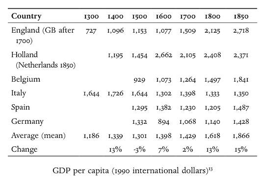 photo 3GDP per capita_zpsb9gg2a1r.jpg
