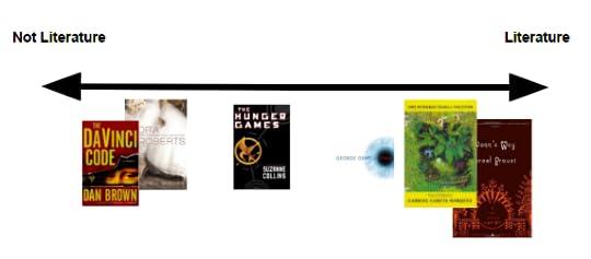 Literature Spectrum