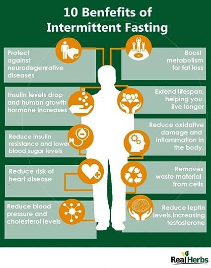 e724f47c545 intermittent-fasting-perioodiline-vahelduv-intervall-paast-paastumine-dieet-.  Halva insuliinitundlikkuse ...