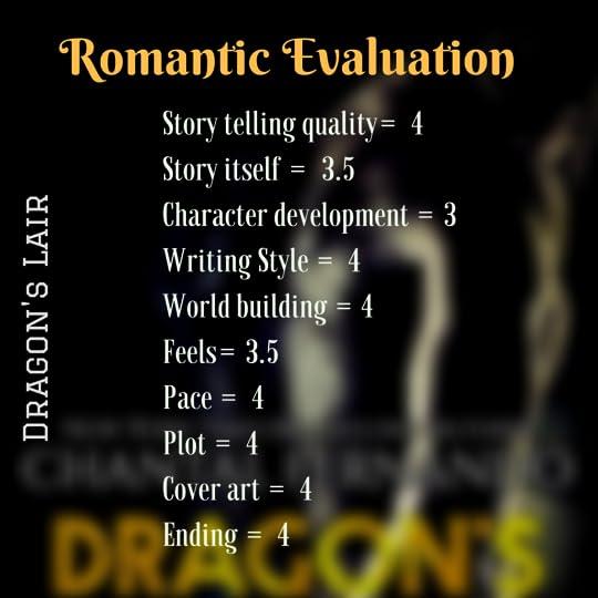 Dragon's Lair (Wind Dragons MC, #1) by Chantal Fernando