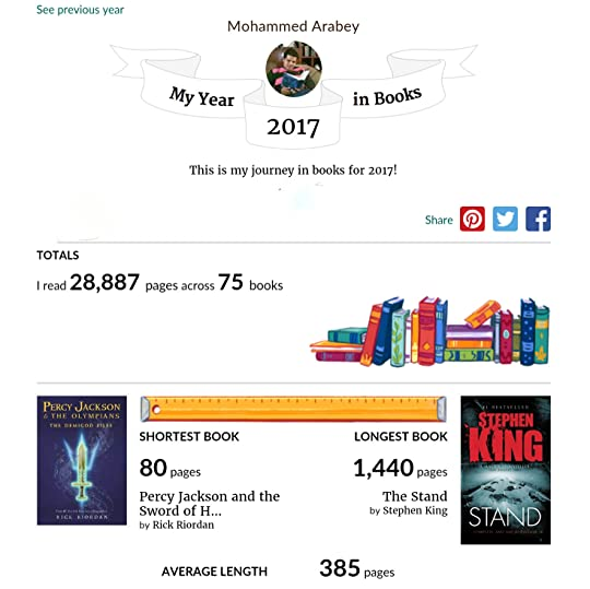 d059f77dbd31c Mohammed Arabey s  read  books on Goodreads (527 books)