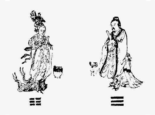 Chinese Alchemy Qian and Kun and the Secret of Golden Flower