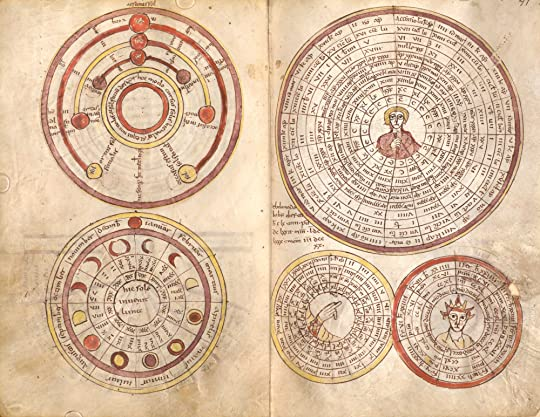 Medieval astrological charts