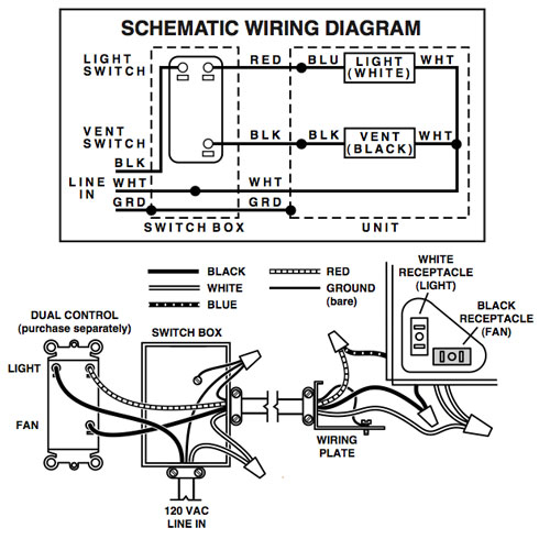 Karyn Henley's Blog | Bathroom Ceiling Fan Wiring Diagram |  | Goodreads
