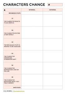 How Characters Change - Writing Worksheet