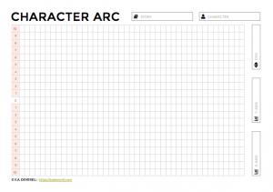 Character Arc Development & Kurt Vonnegut's Story Shapes