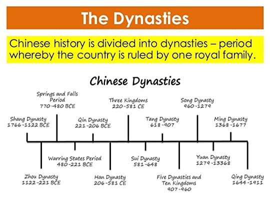 The History Book Club China China Dynasties Showing 1 38 Of 38