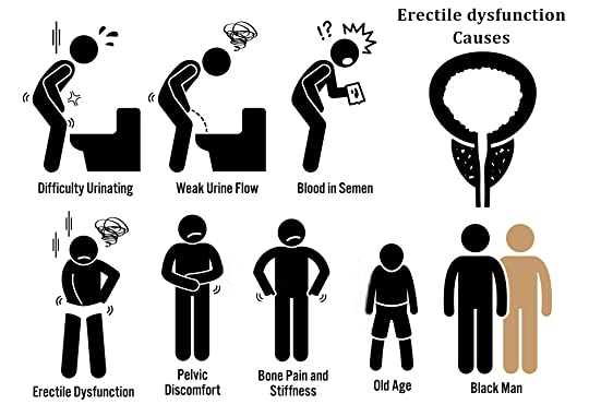 who erectile dysfunction meaning