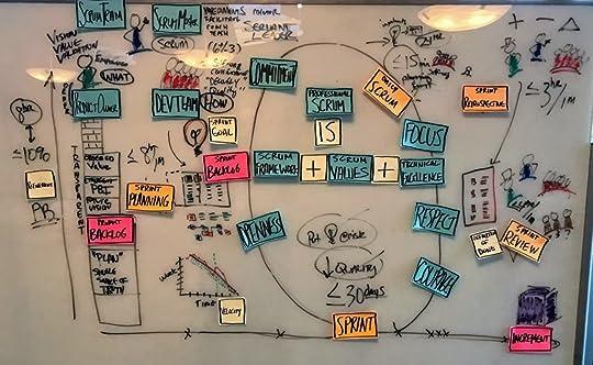 Ryan Ripley & Co. - Agile for Humans | Scrum Whiteboard