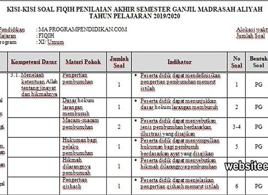 26 Contoh Soal Bahasa Indonesia Kelas X Semester 1 Beserta Jawabannya Kumpulan Contoh Soal