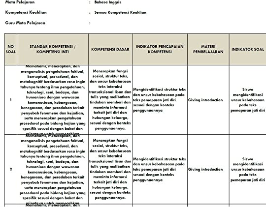 Patchwork Ponderings Kisi Kisi Soal Bahasa Inggris Sma Kelas X Semester 2 Added By Users Showing 1 1 Of 1