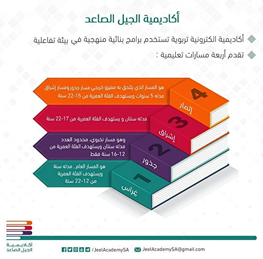 تحميل كتاب إلى الجيل الصاعد pdf