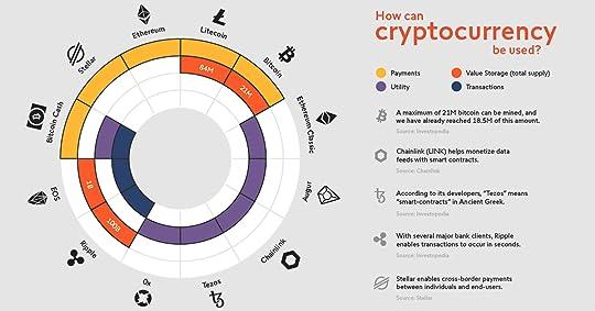 crepa bitcoin commercio a btc o eth