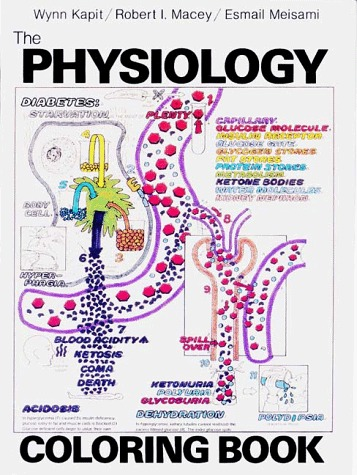 Physiology Coloring Book Wynn Kapit