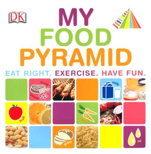 My Food Pyramid Alisha Niehaus