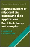 Workshop Projects T/A Quantitative Reasoning Frederick P. Greenleaf