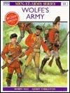 Wolfes Army Robin May