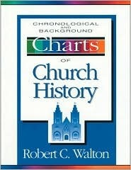Chronological and Background Charts of Church History Robert C. Walton
