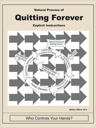 Natural Process of Quitting Forever: Explicit Instruction  by  M.A. William Weber