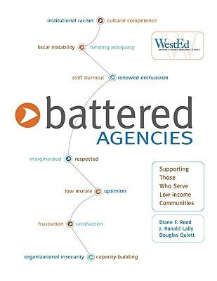 Battered Agencies: Supporting Those Who Serve Low-Income Communities  by  Diane F. Reed
