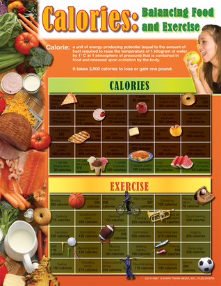Calories Chart: Balancing Food and Exercicse Mark Twain Media