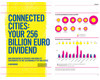 Connected Cities: Your 256 Billion Euro Dividend - How Innovation in Services and Mobility Contributes to the Sustainability of our Cities Sascha Haselmayer