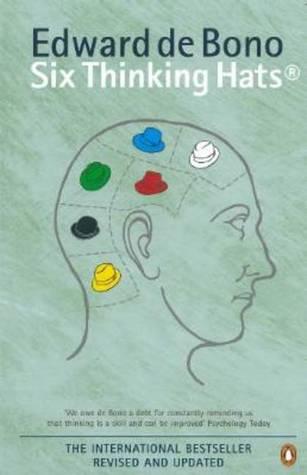 El Pensamiento Lateral Manual De Creatividad Edward de Bono
