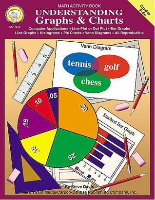 Understanding Graphs & Charts, Grades 5 - 8  by  Steve Davis