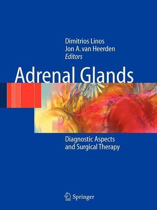 Adrenal Glands Dimitrios A. Linos