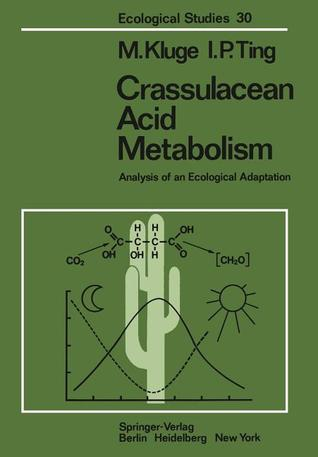 Crassulacean Acid Metabolism: Analysis of an Ecological Adaptation M. Kluge