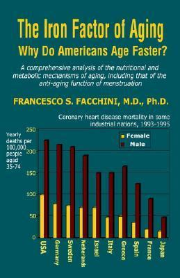 The Iron Factor of Aging: Why Do Americans Age Faster?  by  Francesco S. Facchini