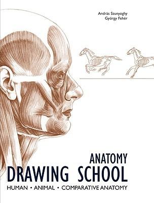Anatomia del Cuerpo Humano András Szunyoghy