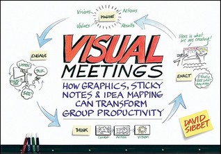 Visual Teams: Graphic Tools for Commitment, Innovation, and High Performance  by  David Sibbet